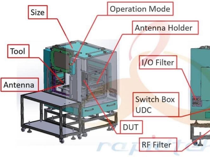 Shielded Box Selection Map of Rapidtek
